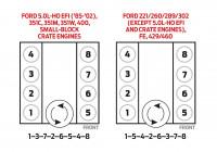Cs_3606] Ford 390 Spark Plug Wiring Diagram