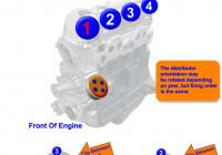 Datsun L16, L18 And L20 Firing Order   Gtsparkplugs
