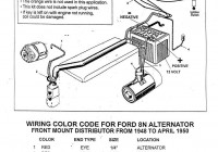 Diagram] 12 Volt Ford Tractor Wiring Diagram Full Version Hd