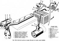 Diagram] 1950 51 Ford 8N Tractor Wiring Diagrams Full