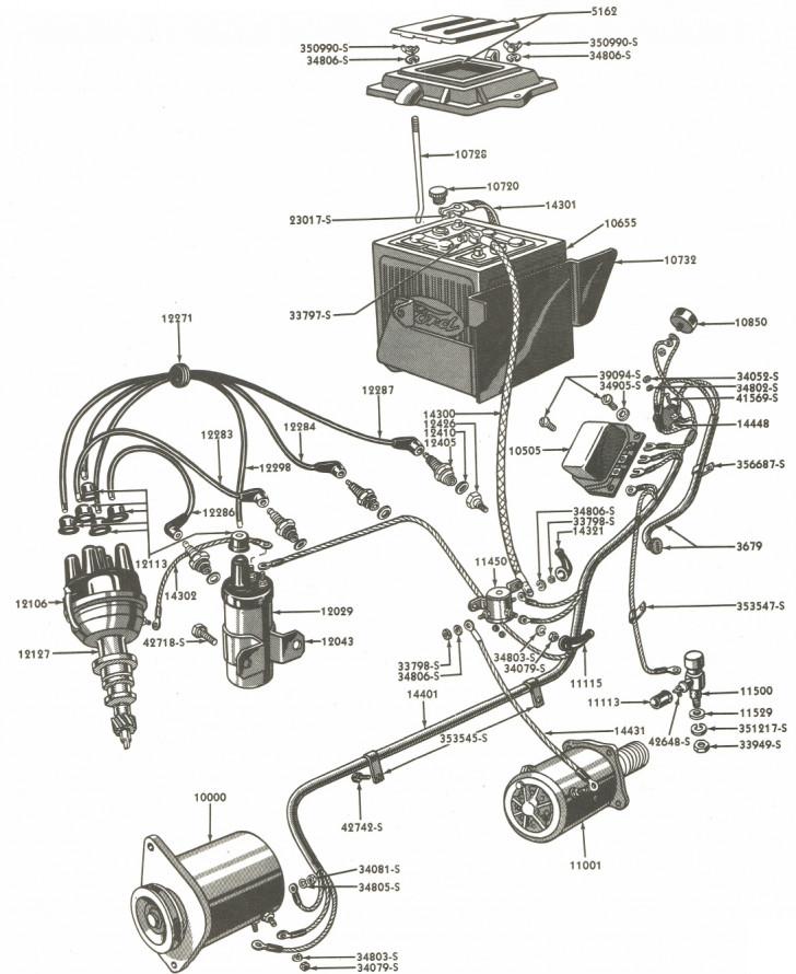 Permalink to 1953 Ford Jubilee Firing Order