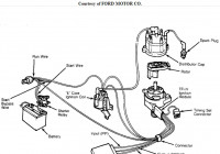 Diagram] 1992 Ford F150 Ignition Diagram Full Version Hd