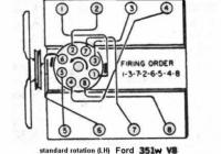 Diagram] 1995 Ford F 150 Distributor Diagram Full Version Hd