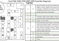 Diagram] 1995 Ford F150 Engine Diagram Full Version Hd