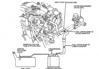 Diagram] 1995 Ford Ranger 4 Cylinder Vacuum Diagram Full