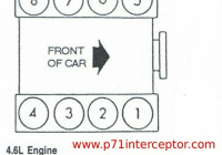 Diagram] 2002 Ford Focus Spark Plug Wire Diagram Full
