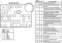 Diagram] 2006 Ford Econoline Van Fuse Diagram Full Version