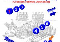 Diagram] 31 Ford 351W Firing Order Diagram Wiring Diagram
