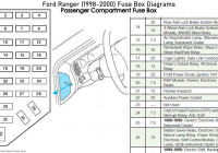 Diagram] 96 Ford Ranger V6 Fuse Diagram Full Version Hd
