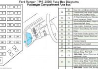 Diagram] 96 Ford Ranger V6 Fuse Diagram Full Version Hd