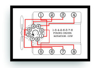 Diagram] Diagram Firing Order 460 Ford Motor Full Version Hd
