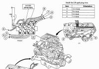 Diagram] Ford 4 0 Engine Diagram Plugs Full Version Hd