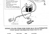 Diagram] Ford 8N Wiring Harness Diagram Full Version Hd