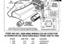 Diagram] Ford Golden Jubilee Wiring Diagram Full Version Hd
