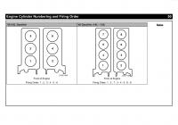 Diagram] Fuse Box Diagram 1998 Ford F 150 Triton Full