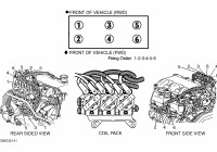 Diagram] Spark Plug Wire Diagram 2 5 Chevy Full Version Hd