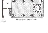 Diagram] V8 Firing Order Diagram Full Version Hd Quality