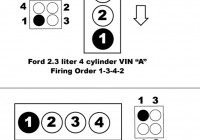 Diagram] Wiring Diagram De Taller Ford Ranger 2 3 Gratis