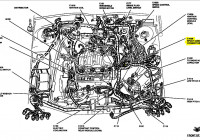 🏆 [Diagram In Pictures Database] 95 Ford Taurus Gl Engine