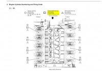 Firing Order?! Cylinder Numbers – Jaguar Forums – Jaguar
