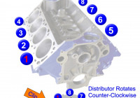 Firing Order Diagram 4 6 Liter Ford Engine – Center Wiring