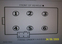 Firing Order For A Ford Contour 2004 3.0