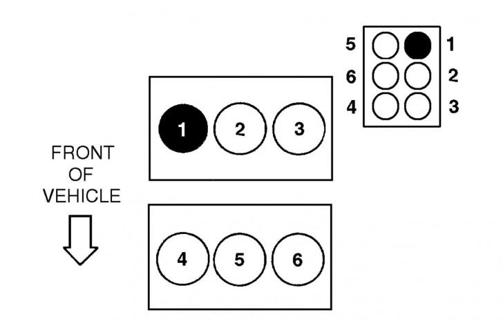 Permalink to 2002 Ford Windstar 3.8 Firing Order Diagram
