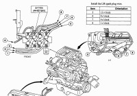 Ford 3 8 Engine Diagram Spark Plug – Center Wiring Diagram