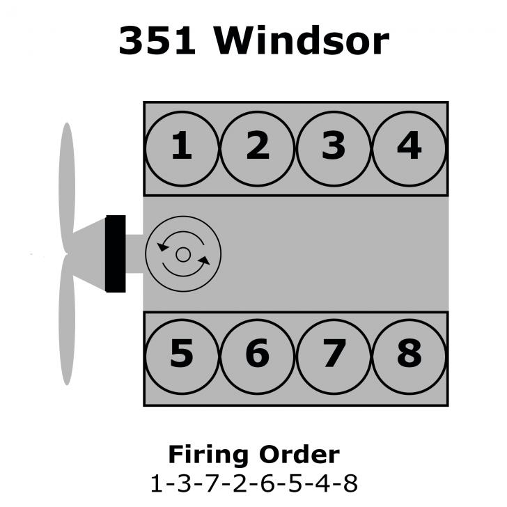 Permalink to Firing Order 5.8 Liter Ford