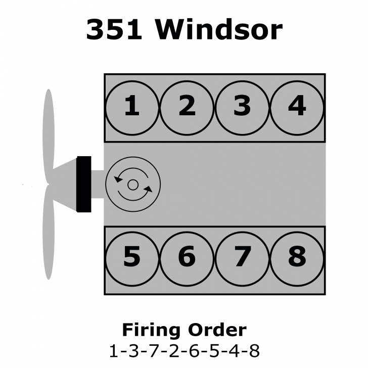 Permalink to Ford 351 Windsor Firing Order Diagram