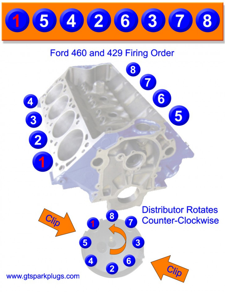 Permalink to 1978 Ford 460 Firing Order