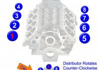Ford 5.0L / 302 Ho And 351W Firing Order   Gtsparkplugs