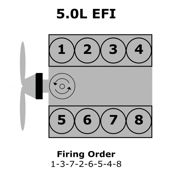 Permalink to 1992 Ford F150 5.0 Firing Order