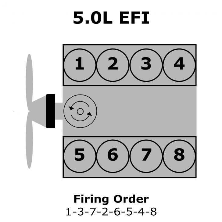 Permalink to 1994 Ford F150 5.0 Efi Firing Order