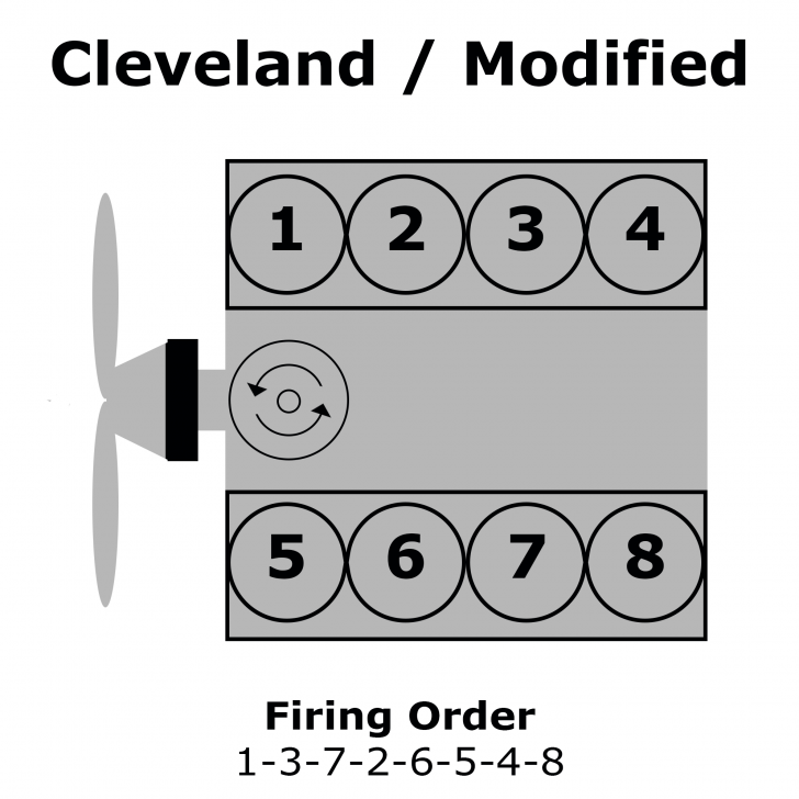 Permalink to Ford 302 Cleveland Firing Order