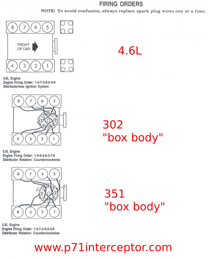 Permalink to Ford 4.6 Coil Pack Firing Order