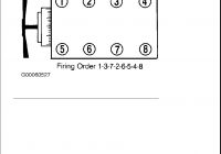 Ford F150 Pickup. Instruction – Part 1216