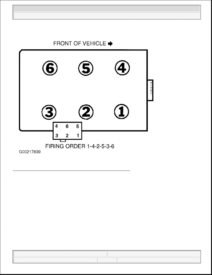 Permalink to Ford 4.2 Firing Order