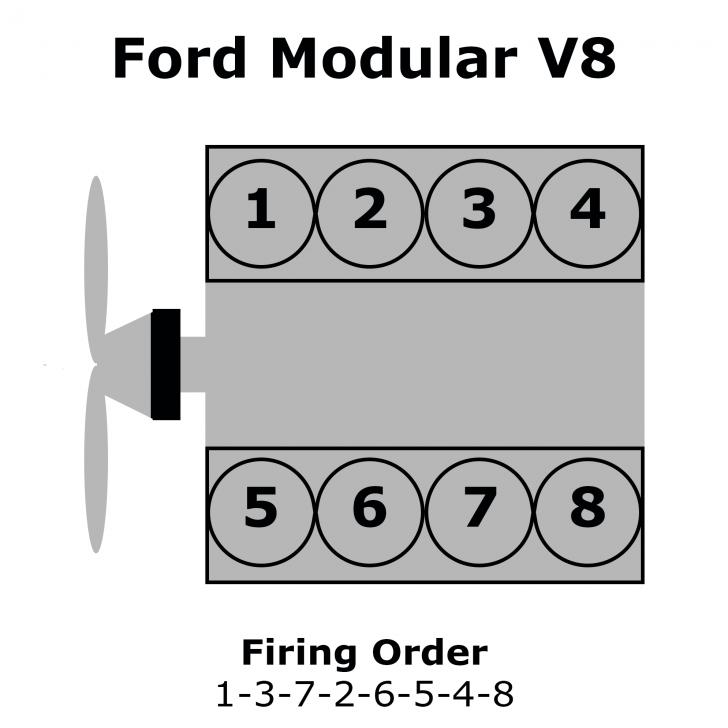 Permalink to Ford Modular Firing Order