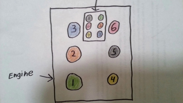 Permalink to Ford Ranger Firing Order Diagram