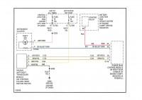 Ford Taurus Wiring Diagram Full Hd Version Wiring Diagram
