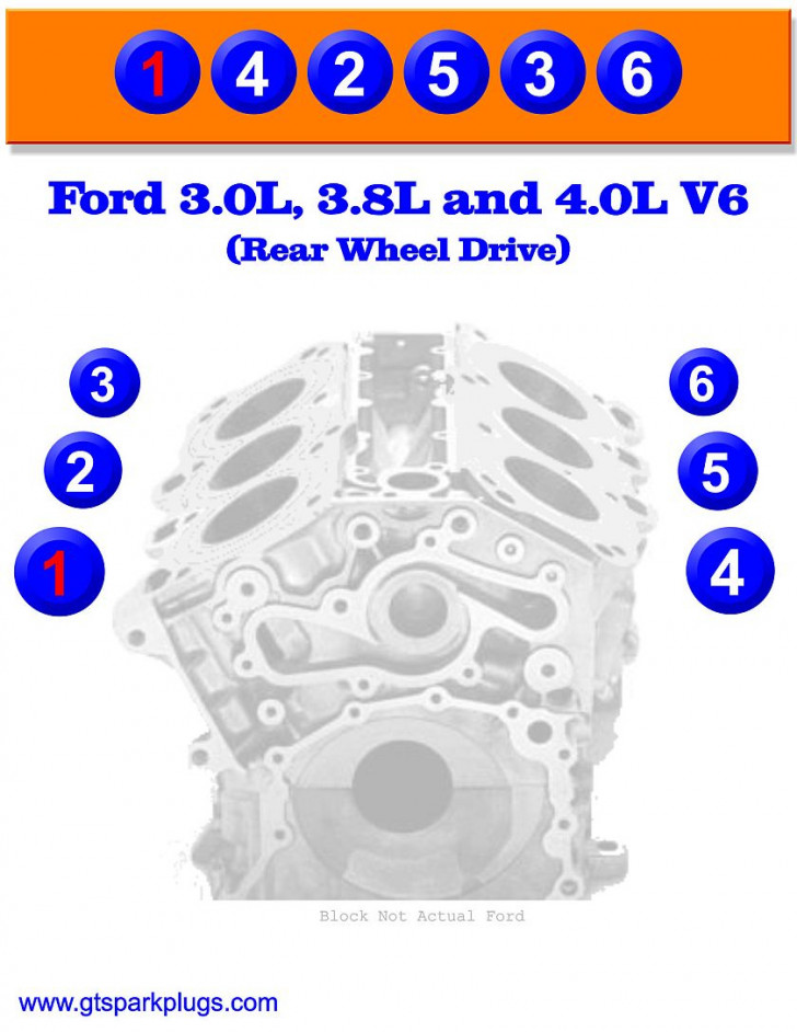 Permalink to Ford 3.0 V6 Engine Firing Order
