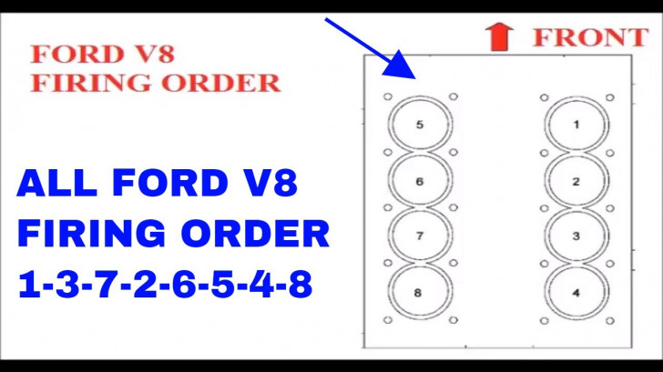 Permalink to Ford 5.4 Triton Firing Order Diagram