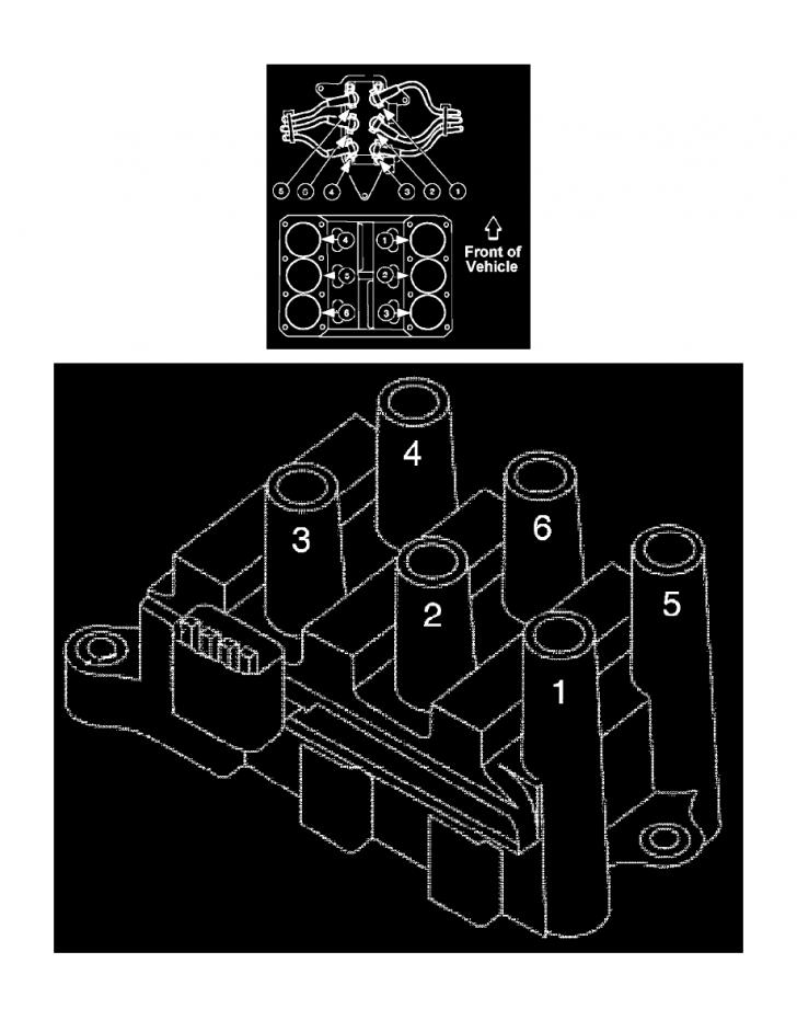 Permalink to Ford 4.2 Firing Order Diagram