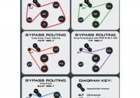 Fox Body Belt Routing & Serpentine Belt Length Guide | Fox