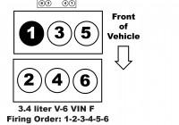 Gm 3 4 Liter Engine Diagram Full Hd Version Engine Diagram