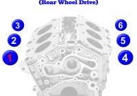 Kw_0122] 1996 Ford Mustang 4 6 Firing Order Wiring Diagram