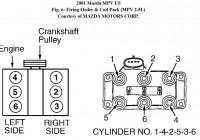 Mazda Mpv V6 Firing Order – Wiring Diagram Solid-Startup-B