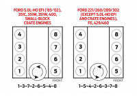 Mf_9803] Ford 302 Firing Order Diagram On 93 Ford Bronco 5 0