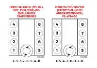 Mf_9803] Ford 302 Firing Order Diagram On 93 Ford Bronco 5 0